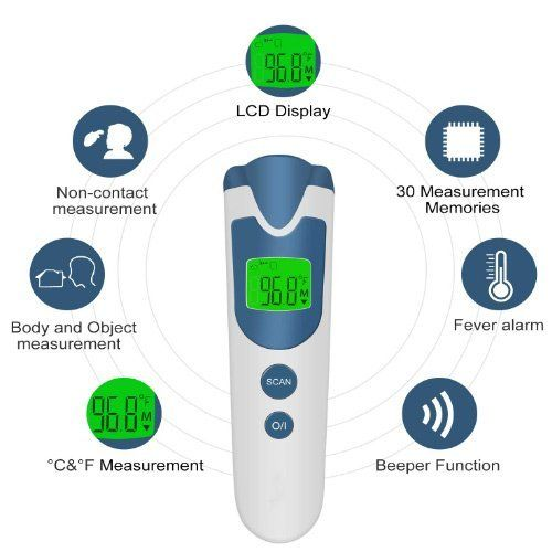 Fieberthermometer Modell 3