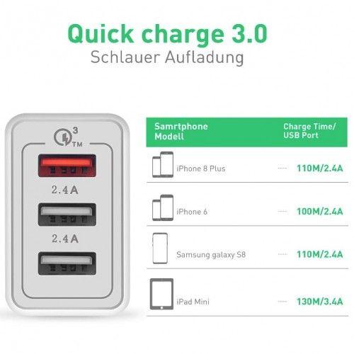 3-Port USB Ladegerät mit Quick Charge 3.0